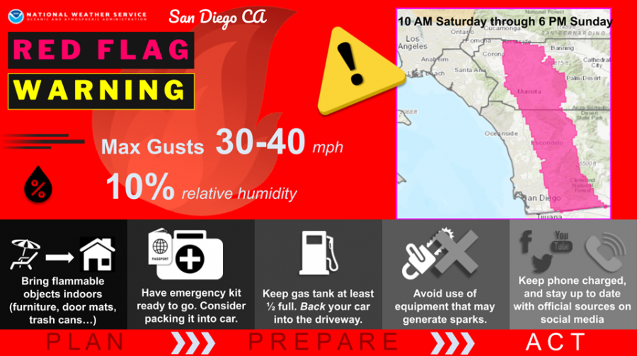 Map of Red Flag Warning