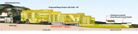 An Encinitas Residents for Responsible Development rendering shows the elevation and scale of the proposed Encinitas Boulevard Apartments in Olivenhain. (ERRD image)